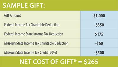 Tax_Chart_web